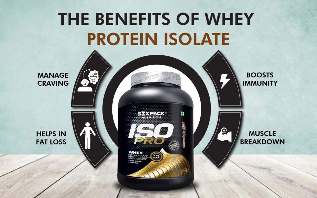 The Benefits of Whey Protein Isolate
